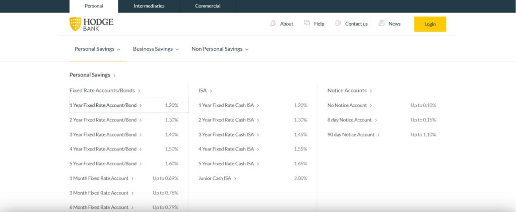 Hodge Bank dropdown menu is keyboard accessible
