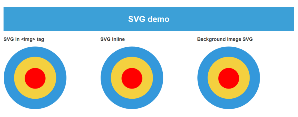 SVG target image displayed as an image source, inline and as a background image