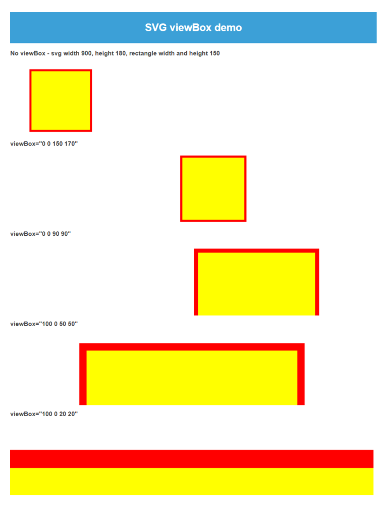 SVG square with different viewBox values