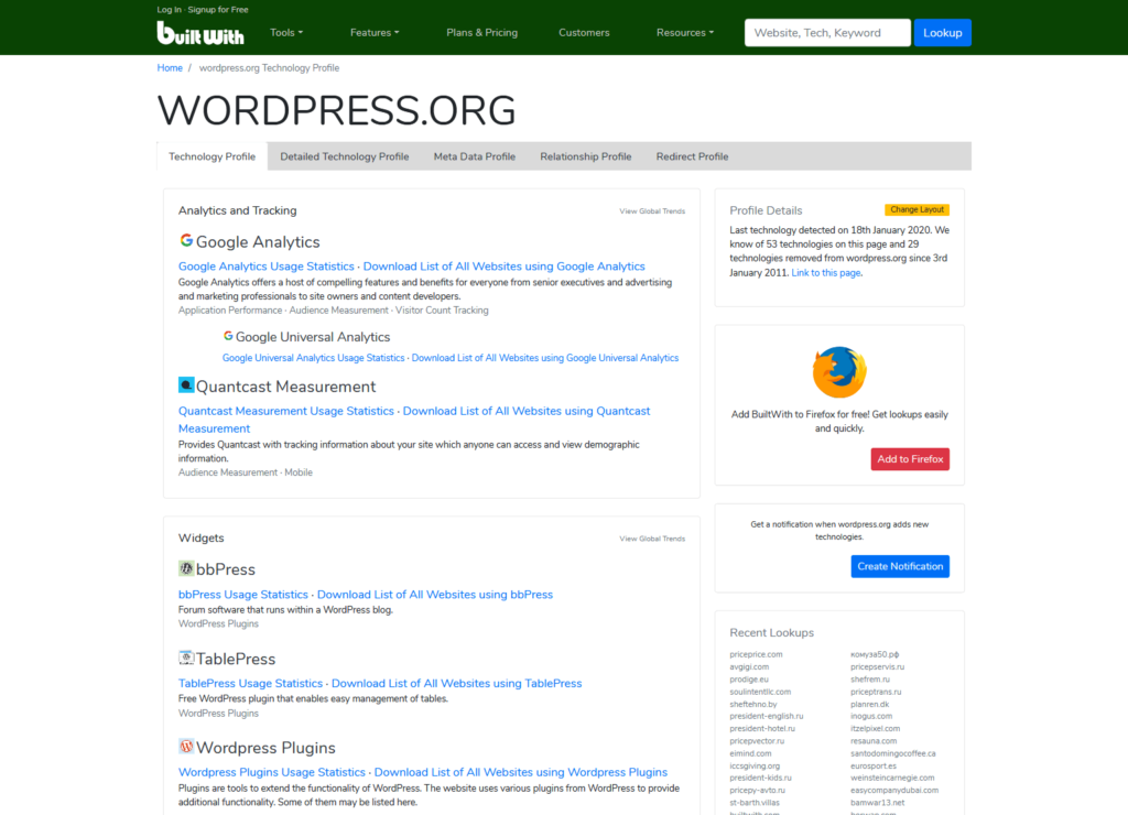 BuiltWith technology profile of wordpress.org