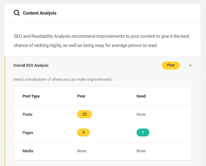 SmartCrawl Content Analysis