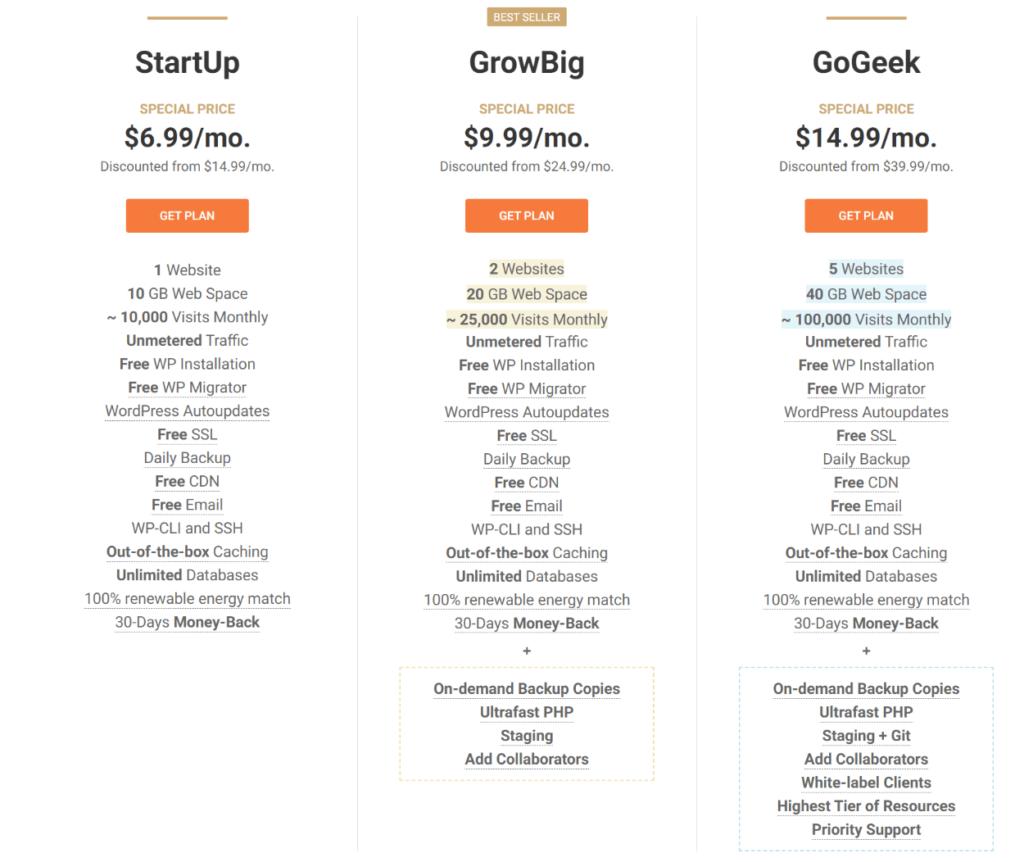 SiteGround pricing vs WP Engine